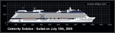 cruise-ships.com Ticker