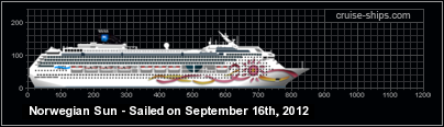 Cruise-Ship.com - Tickers